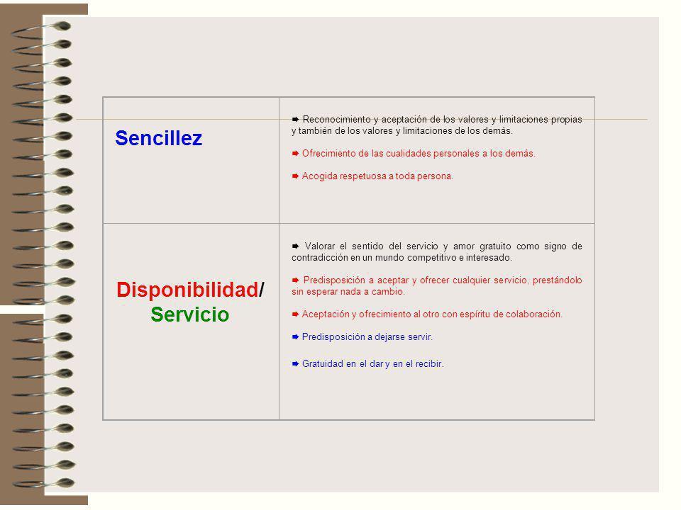 Sencillez Disponibilidad/ Servicio
