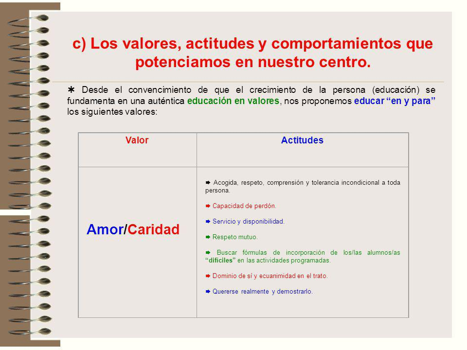 c) Los valores, actitudes y comportamientos que potenciamos en nuestro centro.