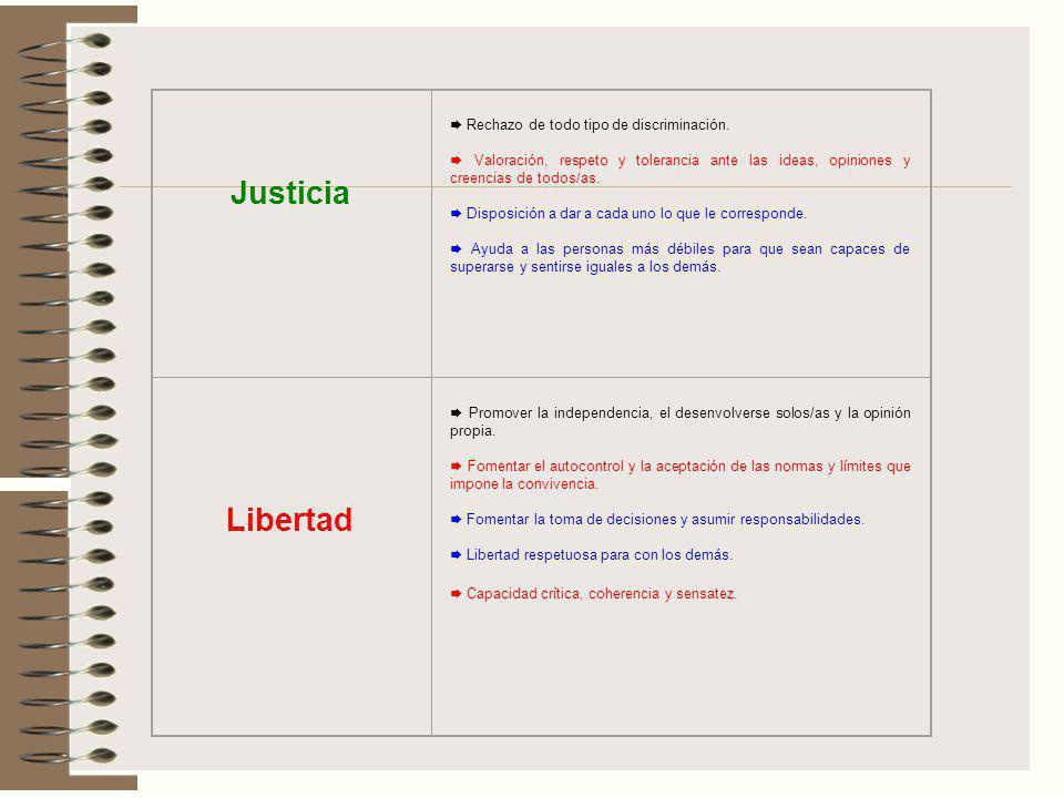 Justicia Libertad  Rechazo de todo tipo de discriminación.