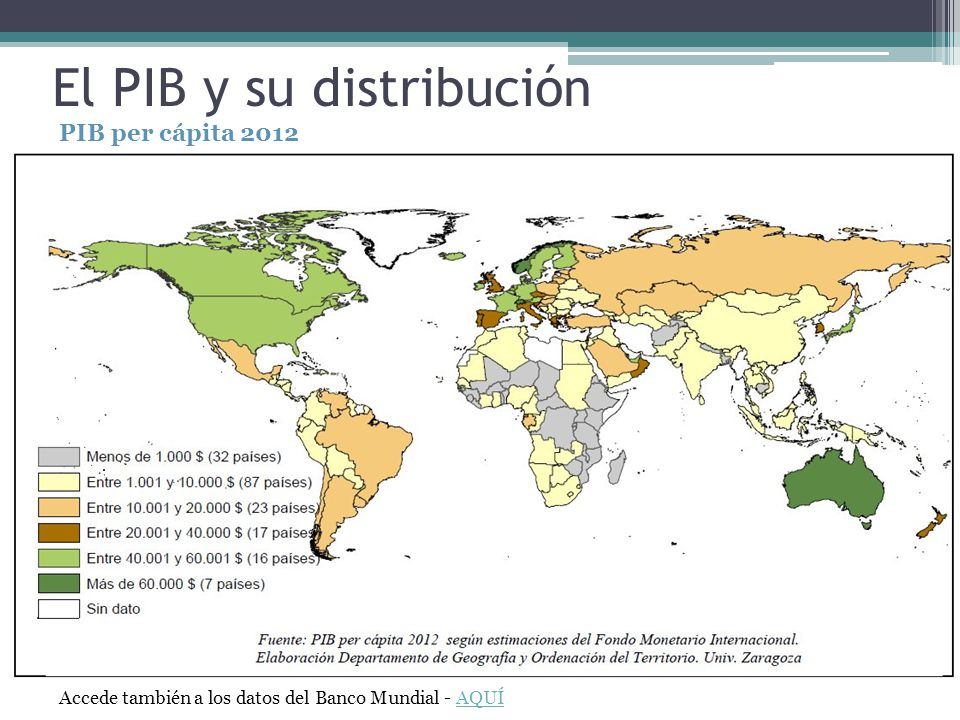 El PIB y su distribución