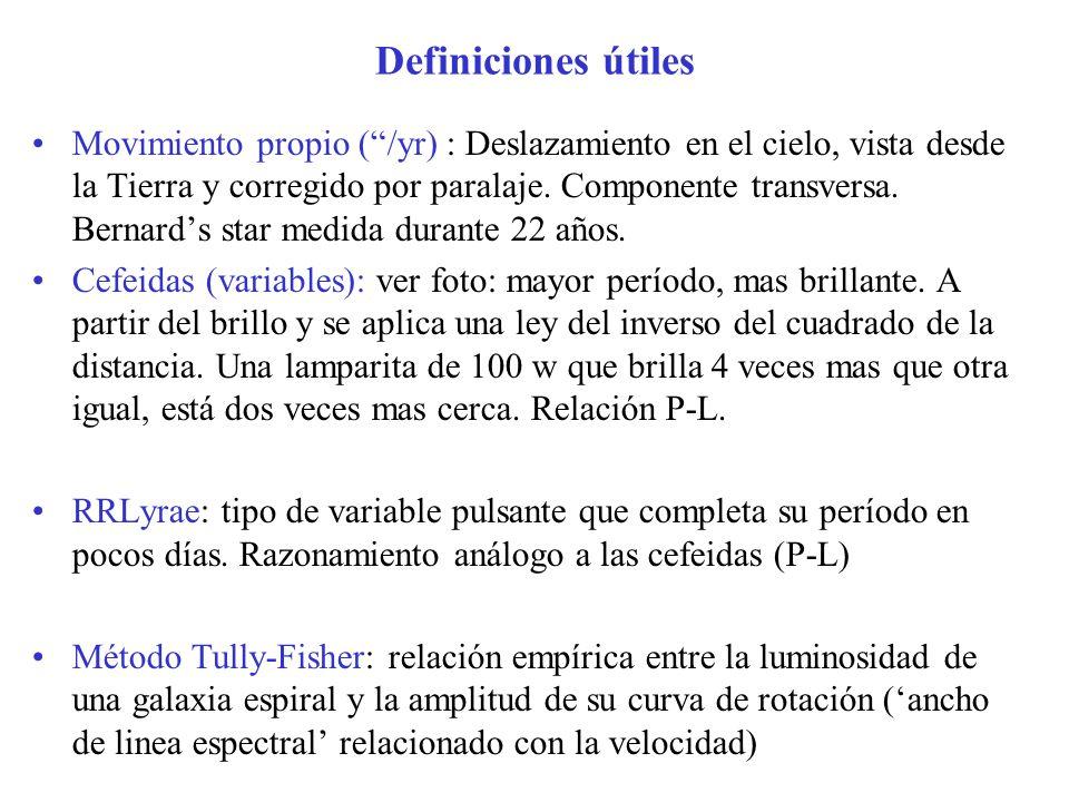 Definiciones útiles