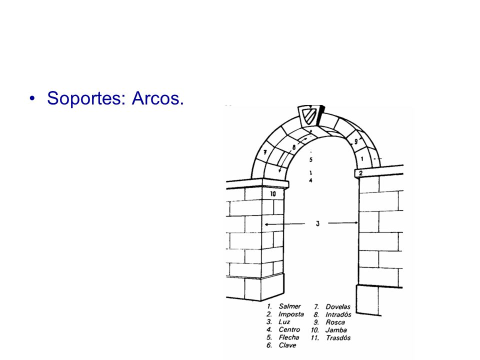 Soportes: Arcos.