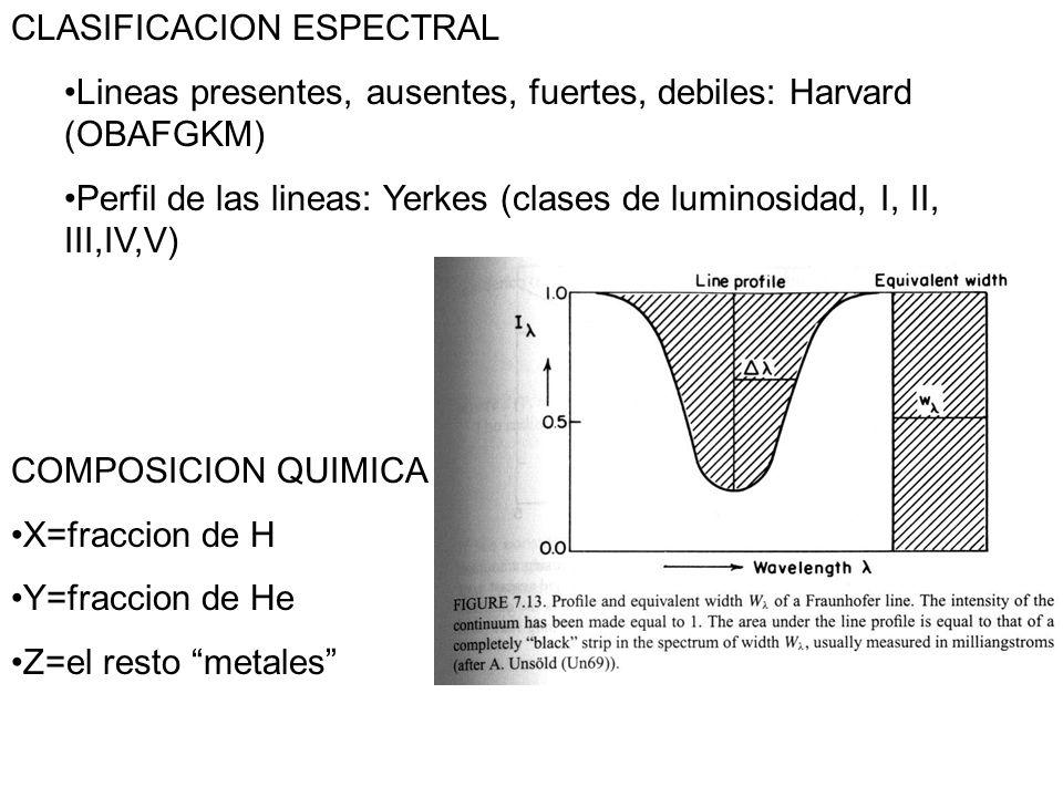 CLASIFICACION ESPECTRAL