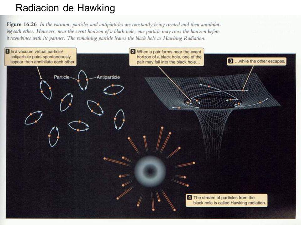Radiacion de Hawking