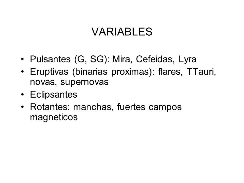 VARIABLES Pulsantes (G, SG): Mira, Cefeidas, Lyra