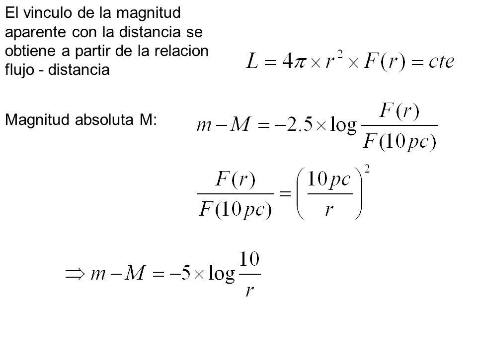 El vinculo de la magnitud aparente con la distancia se obtiene a partir de la relacion flujo - distancia