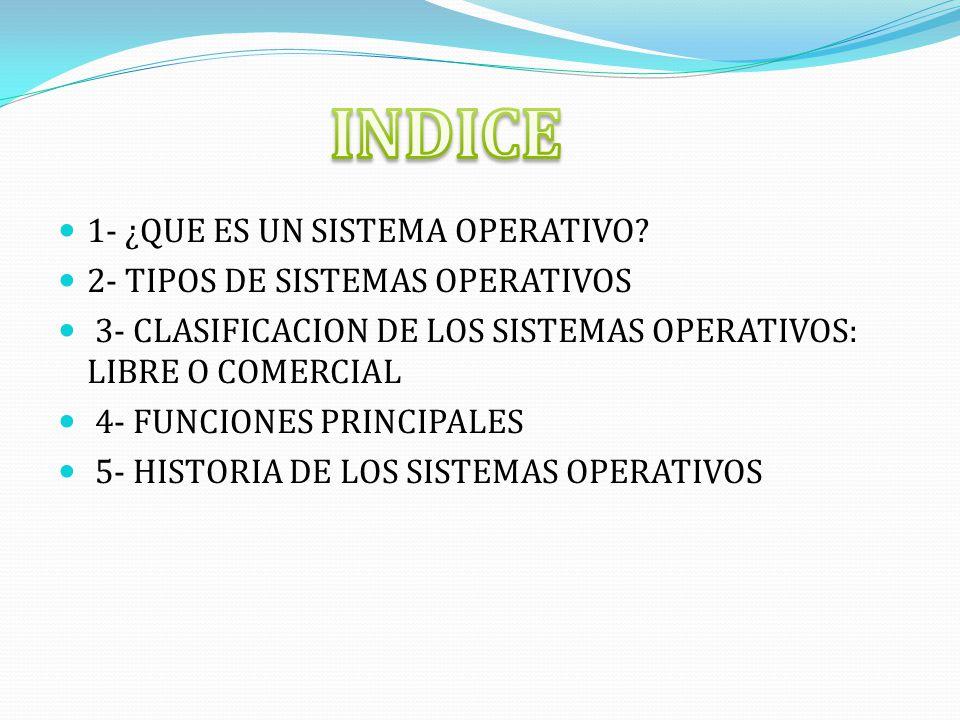 INDICE 1- ¿QUE ES UN SISTEMA OPERATIVO