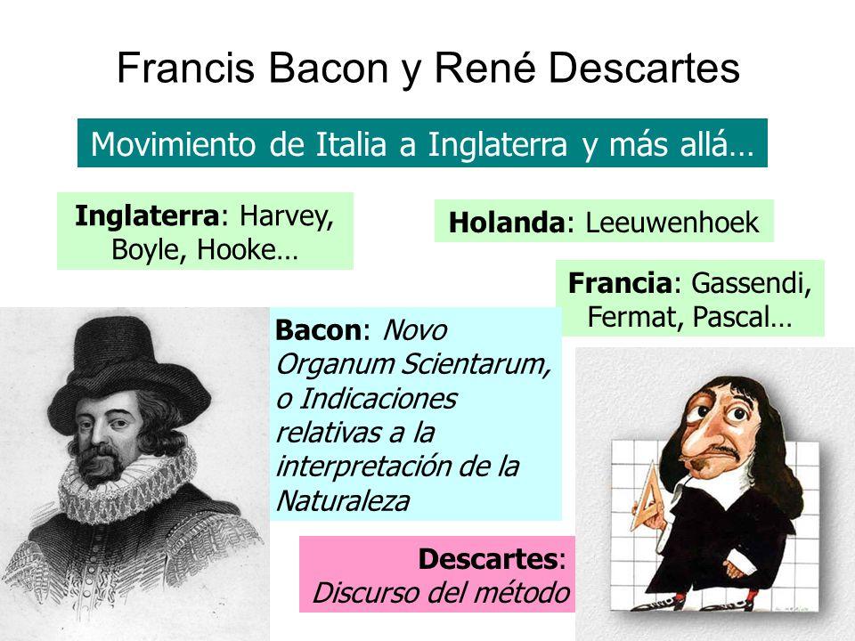 Francis Bacon y René Descartes