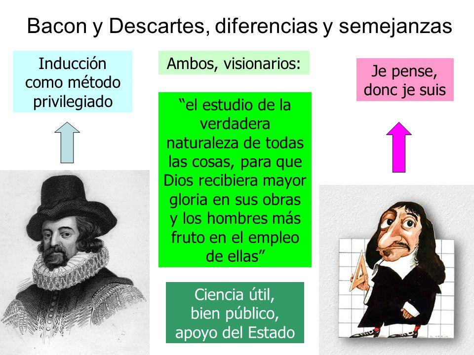 Bacon y Descartes, diferencias y semejanzas