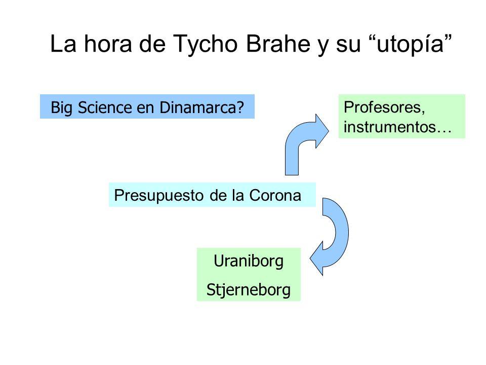 La hora de Tycho Brahe y su utopía