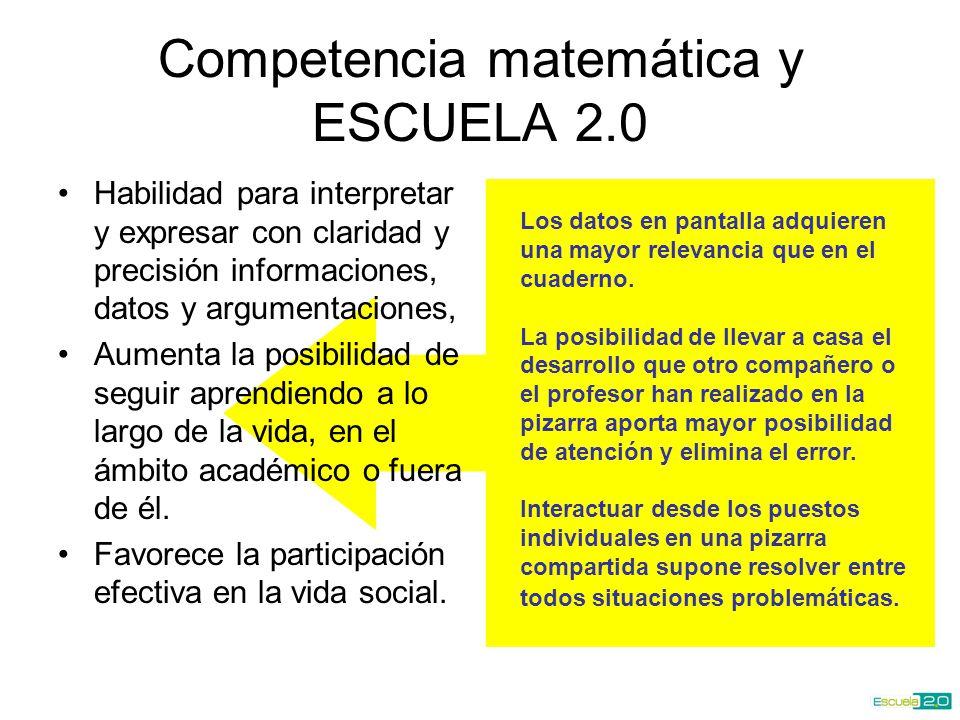 Competencia matemática y ESCUELA 2.0