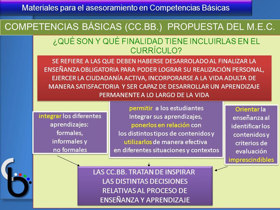 COMPETENCIAS BÁSICAS (CC.BB.) PROPUESTA DEL M.E.C.