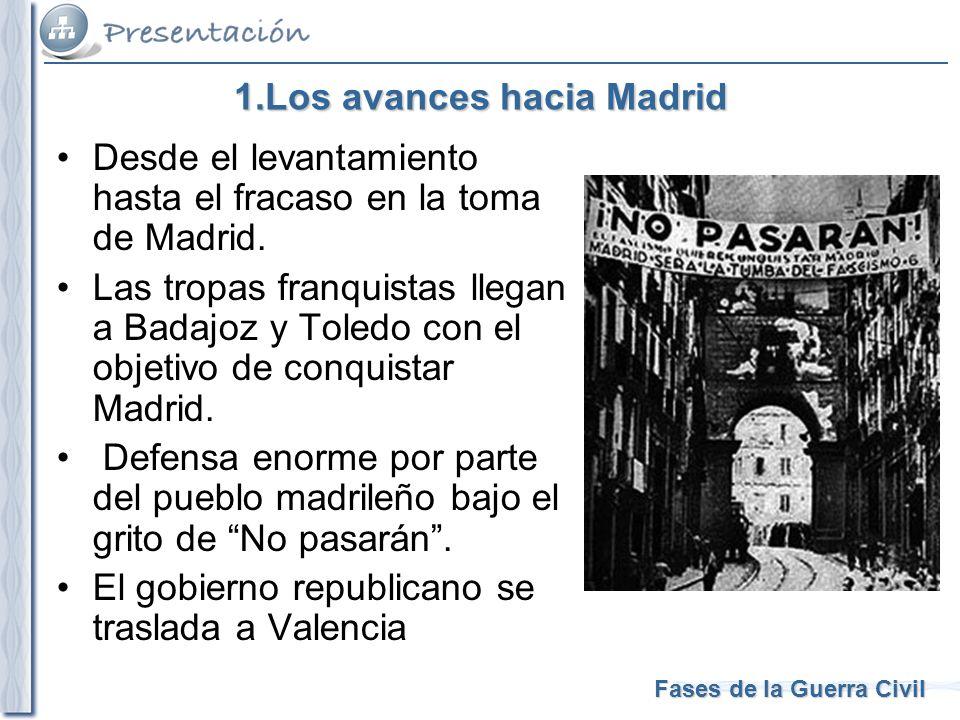 1.Los avances hacia Madrid