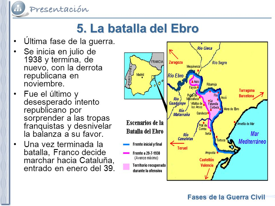 5. La batalla del Ebro Última fase de la guerra.