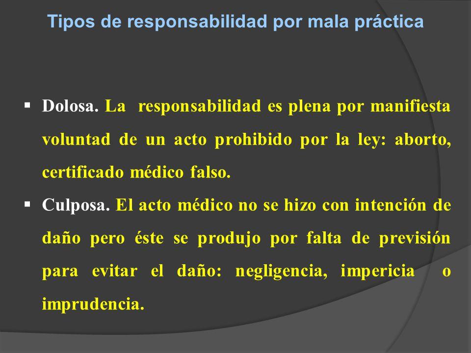 Tipos de responsabilidad por mala práctica