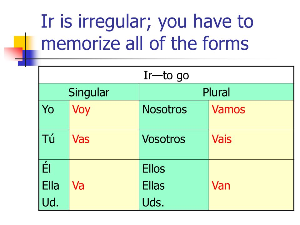 Ir is irregular; you have to memorize all of the forms