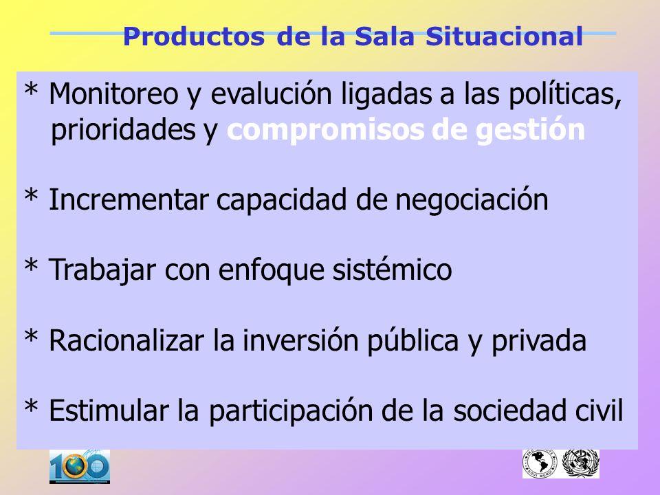 * Monitoreo y evalución ligadas a las políticas,