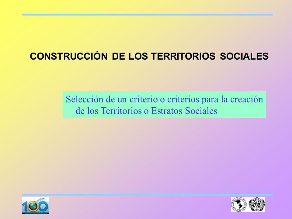 CONSTRUCCIÓN DE LOS TERRITORIOS SOCIALES