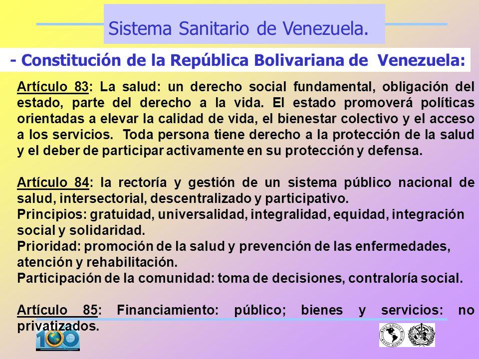 Sistema Sanitario de Venezuela.