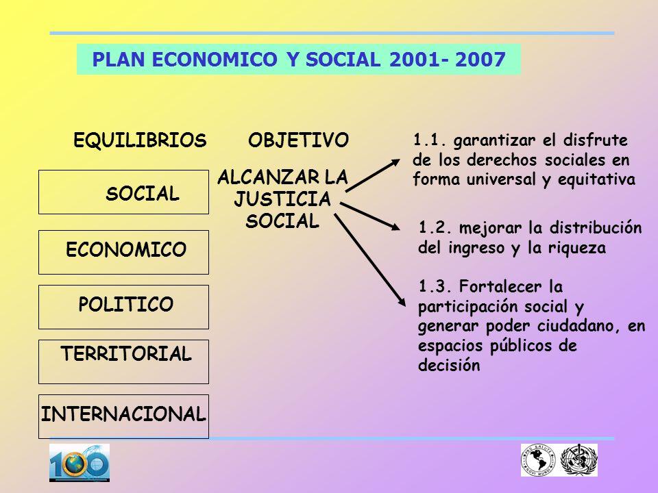 PLAN ECONOMICO Y SOCIAL 2001- 2007 ALCANZAR LA JUSTICIA SOCIAL