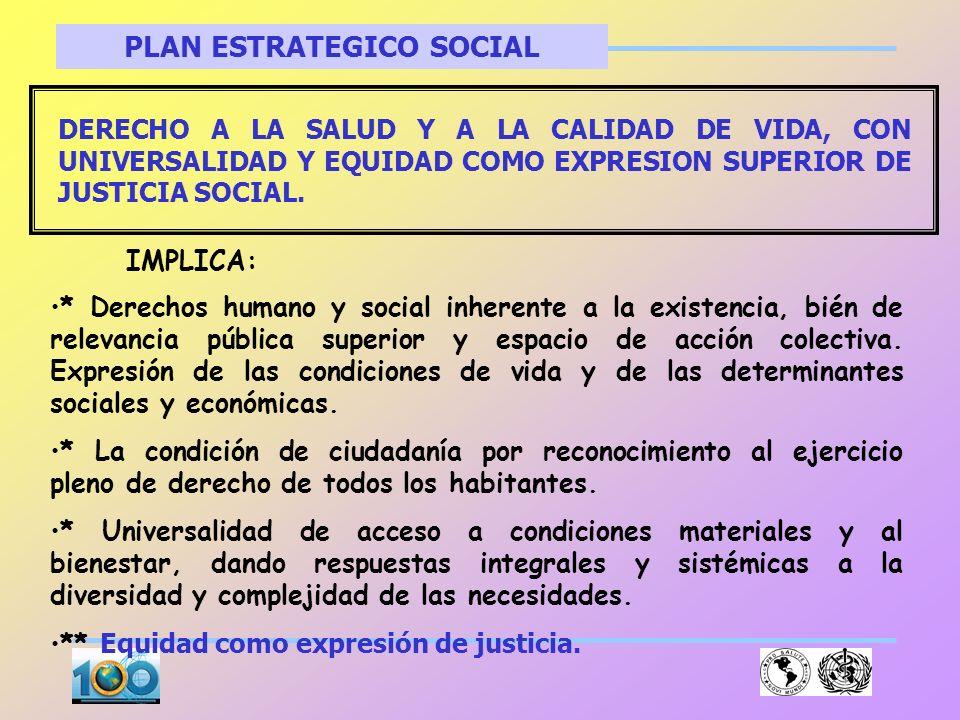 PLAN ESTRATEGICO SOCIAL