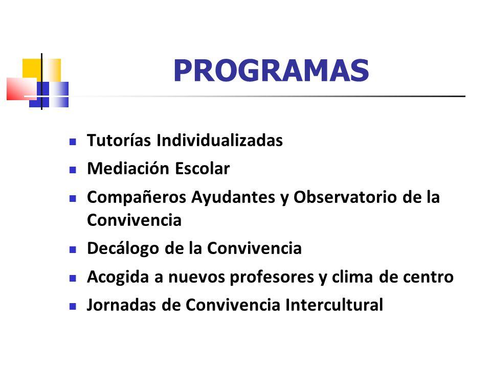 PROGRAMAS Tutorías Individualizadas Mediación Escolar