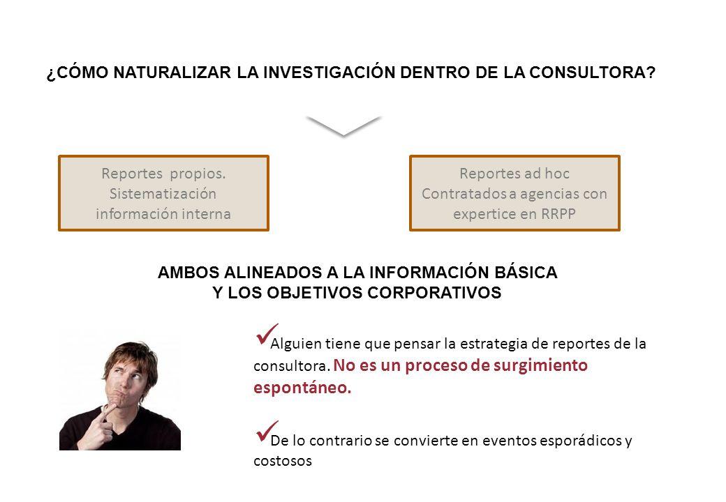 AMBOS ALINEADOS A LA INFORMACIÓN BÁSICA Y LOS OBJETIVOS CORPORATIVOS