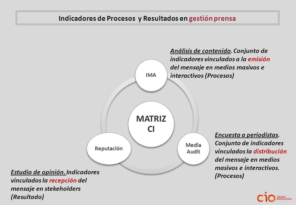 Indicadores de Procesos y Resultados en gestión prensa