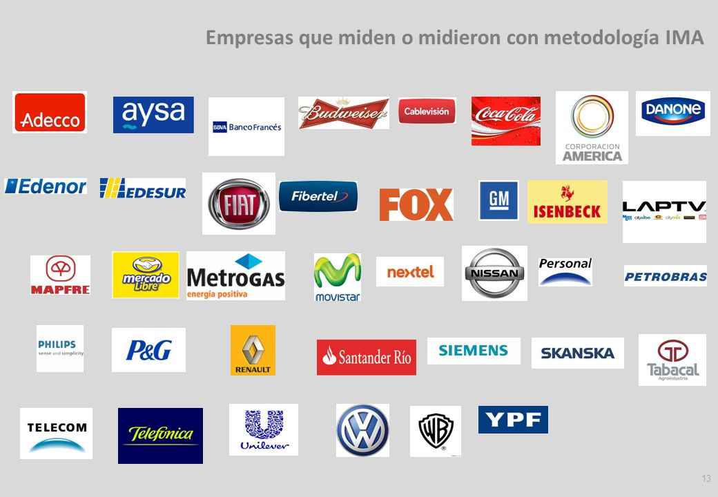 Empresas que miden o midieron con metodología IMA