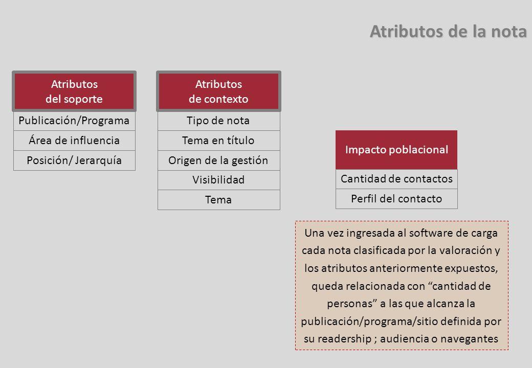 Publicación/Programa