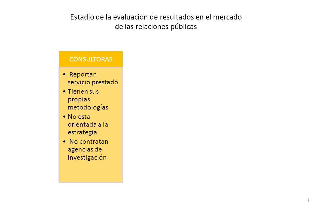 Estadio de la evaluación de resultados en el mercado de las relaciones públicas