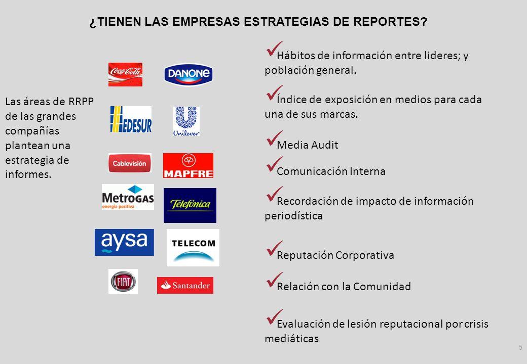 ¿TIENEN LAS EMPRESAS ESTRATEGIAS DE REPORTES