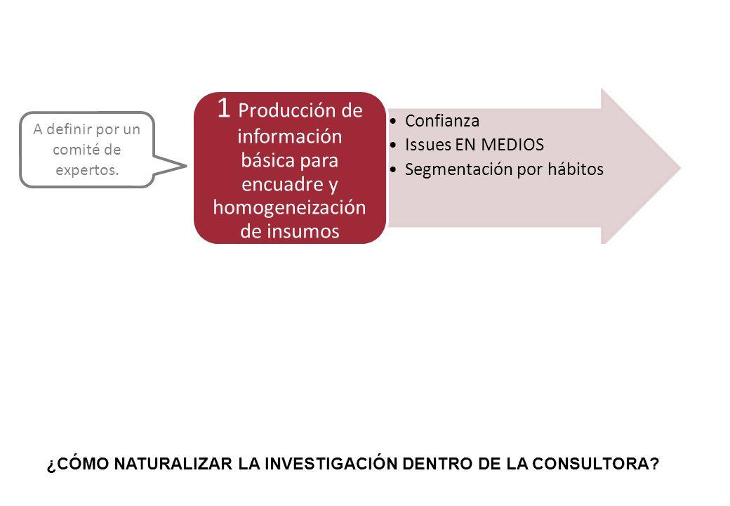 1 Producción de información básica para encuadre y homogeneización de insumos