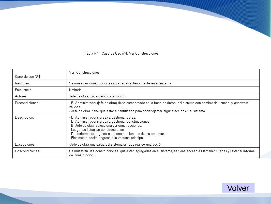 Tabla N°4. Caso de Uso n°4: Ver Construcciones