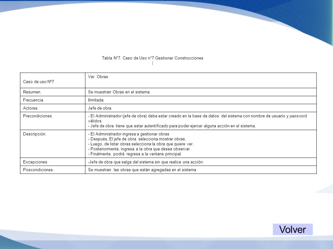 Tabla N°7. Caso de Uso n°7:Gestionar Construcciones