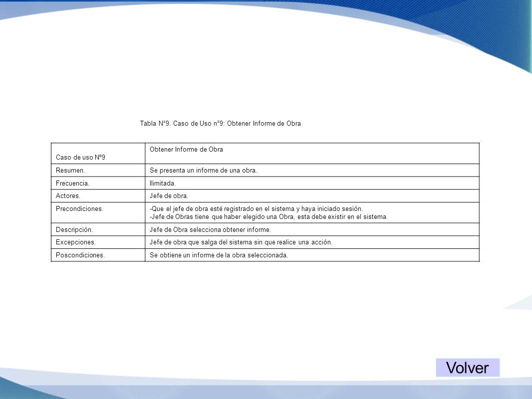 Tabla N°9. Caso de Uso n°9: Obtener Informe de Obra