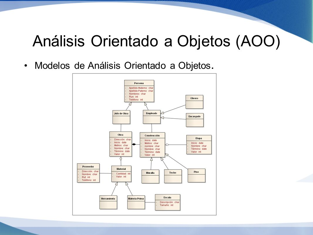 Análisis Orientado a Objetos (AOO)