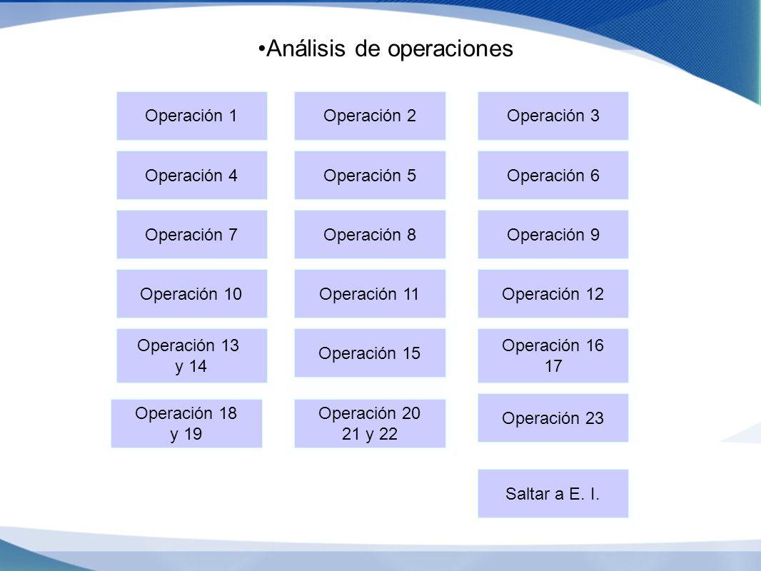 Análisis de operaciones