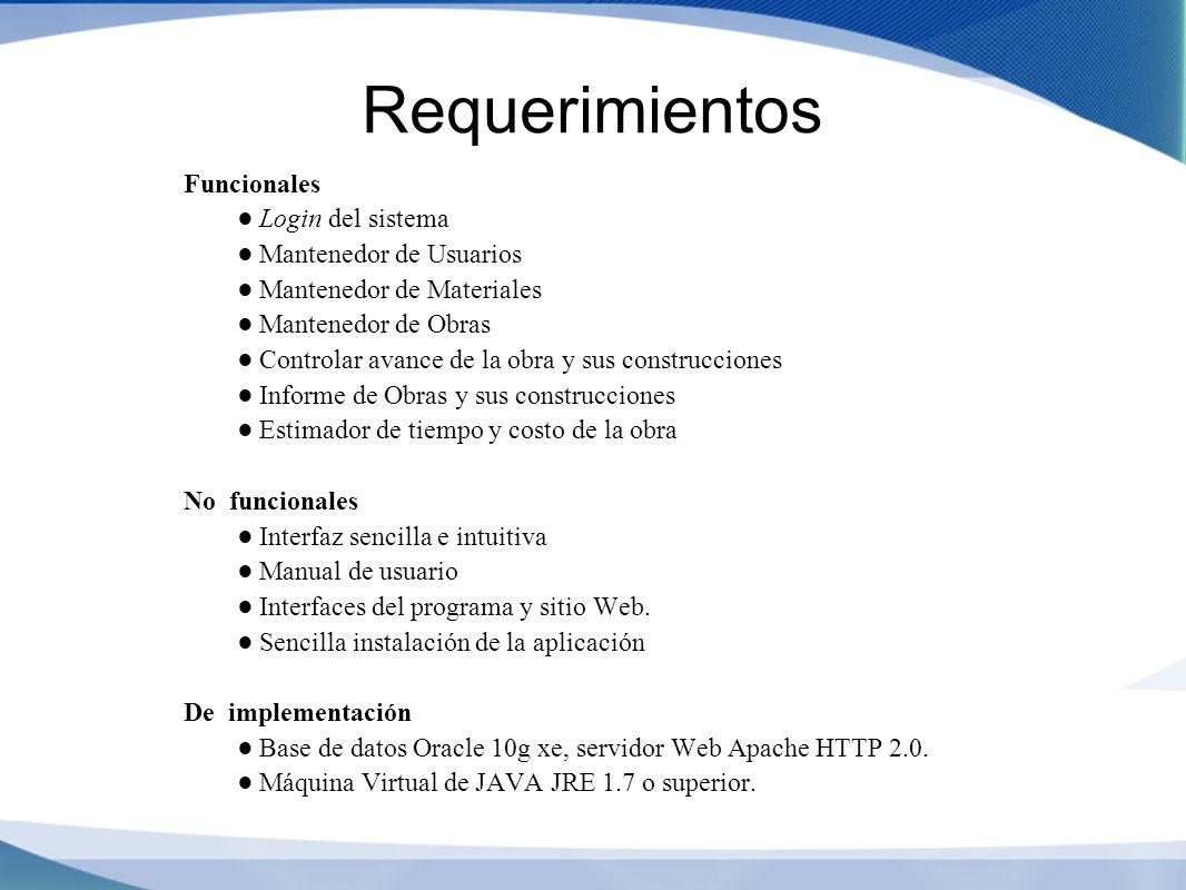Requerimientos Funcionales ● Login del sistema