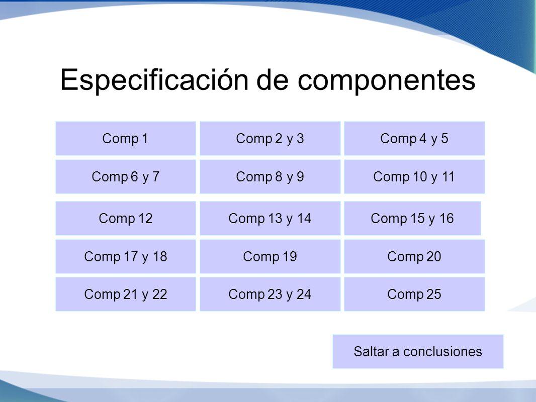 Especificación de componentes