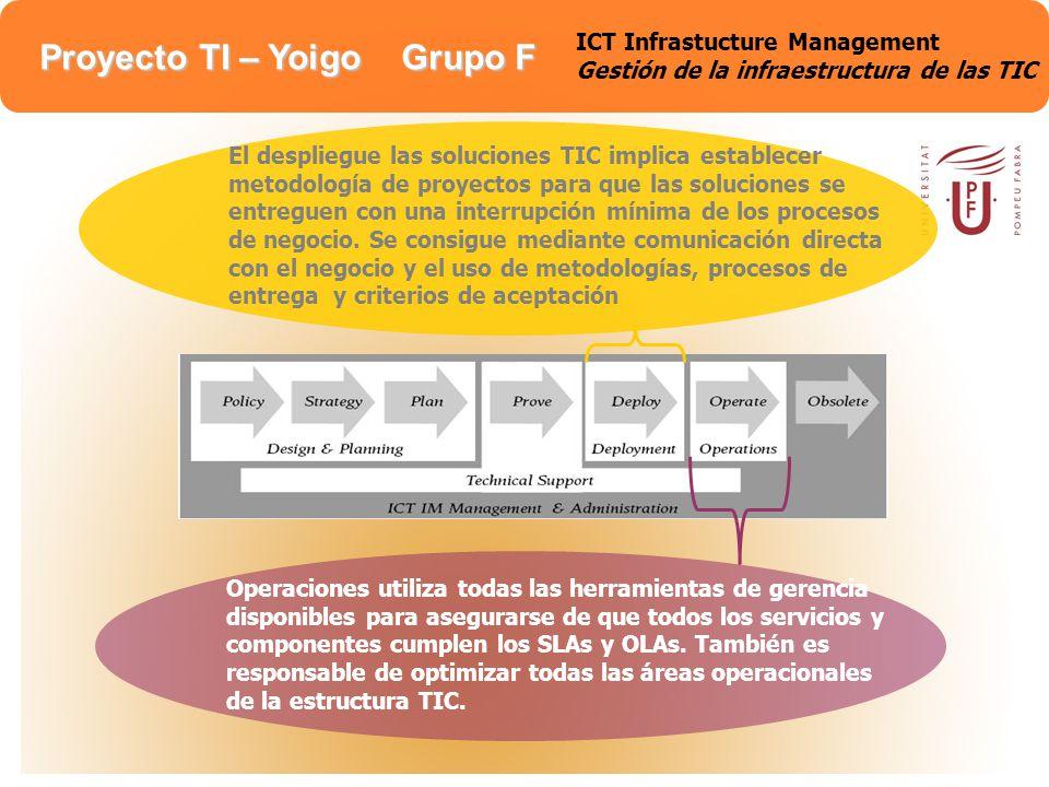 ICT Infrastucture Management Gestión de la infraestructura de las TIC