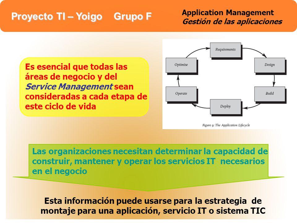 Application Management Gestión de las aplicaciones