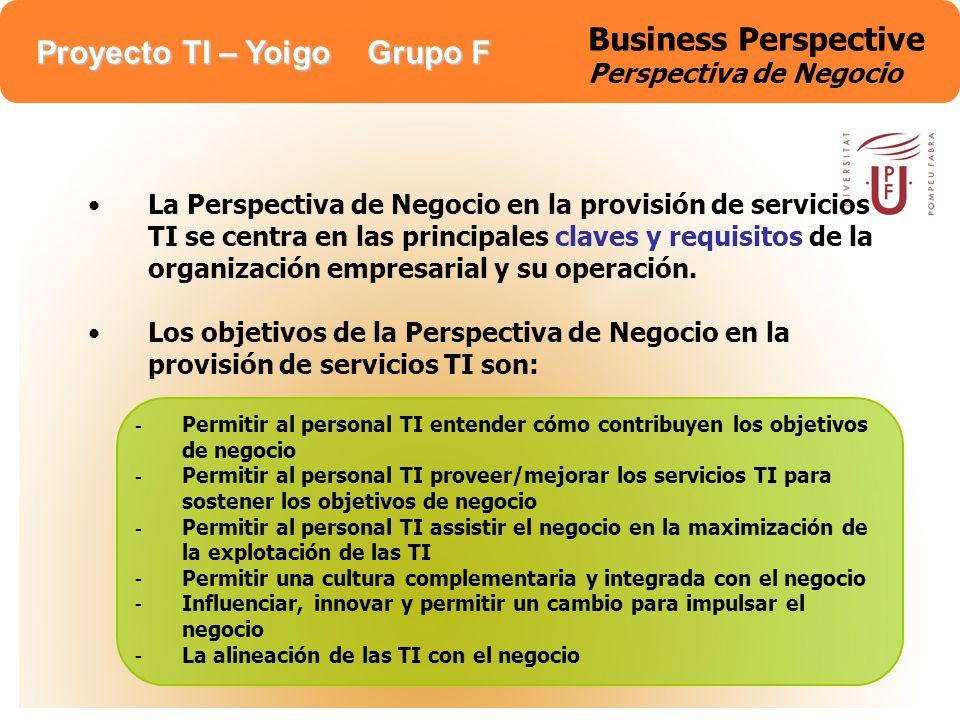 Business Perspective Perspectiva de Negocio