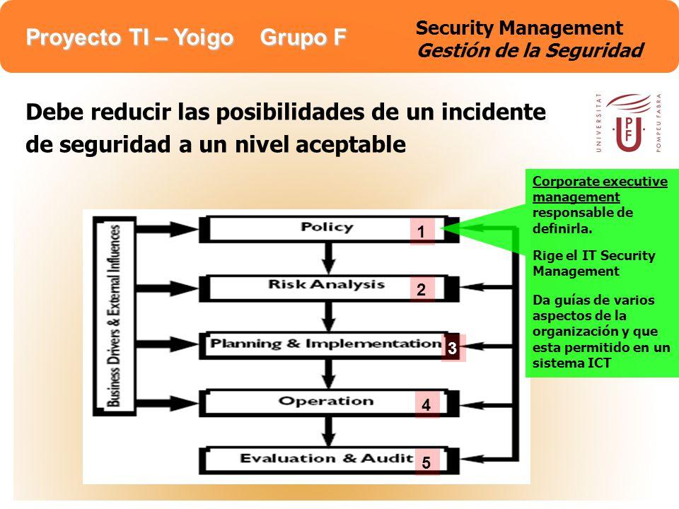 Security Management Gestión de la Seguridad