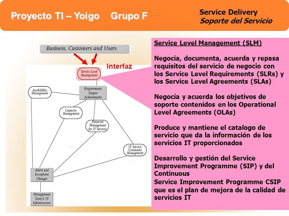 Service Delivery Soporte del Servicio