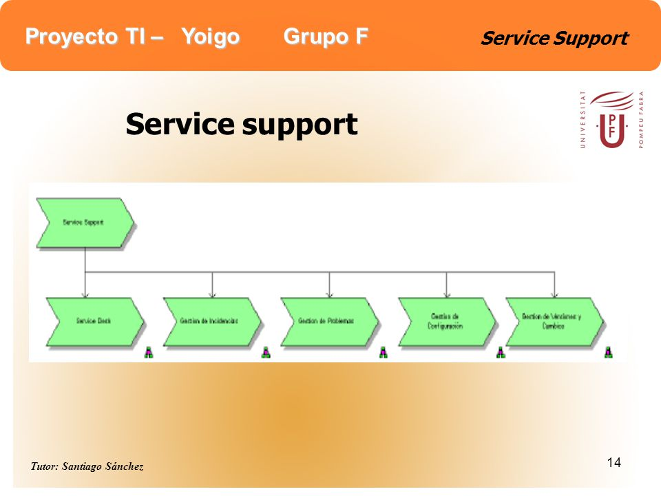Service Support Service support