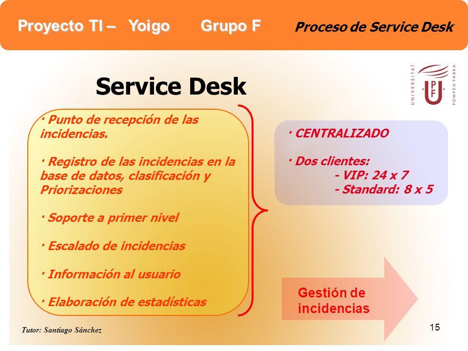 Proceso de Service Desk