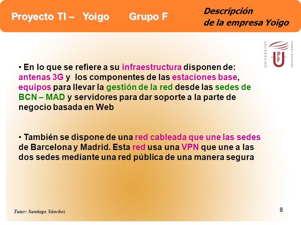 Descripción de la empresa Yoigo