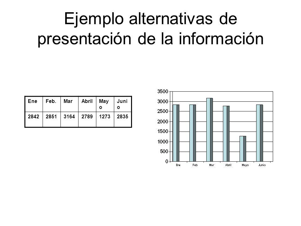 Ejemplo alternativas de presentación de la información