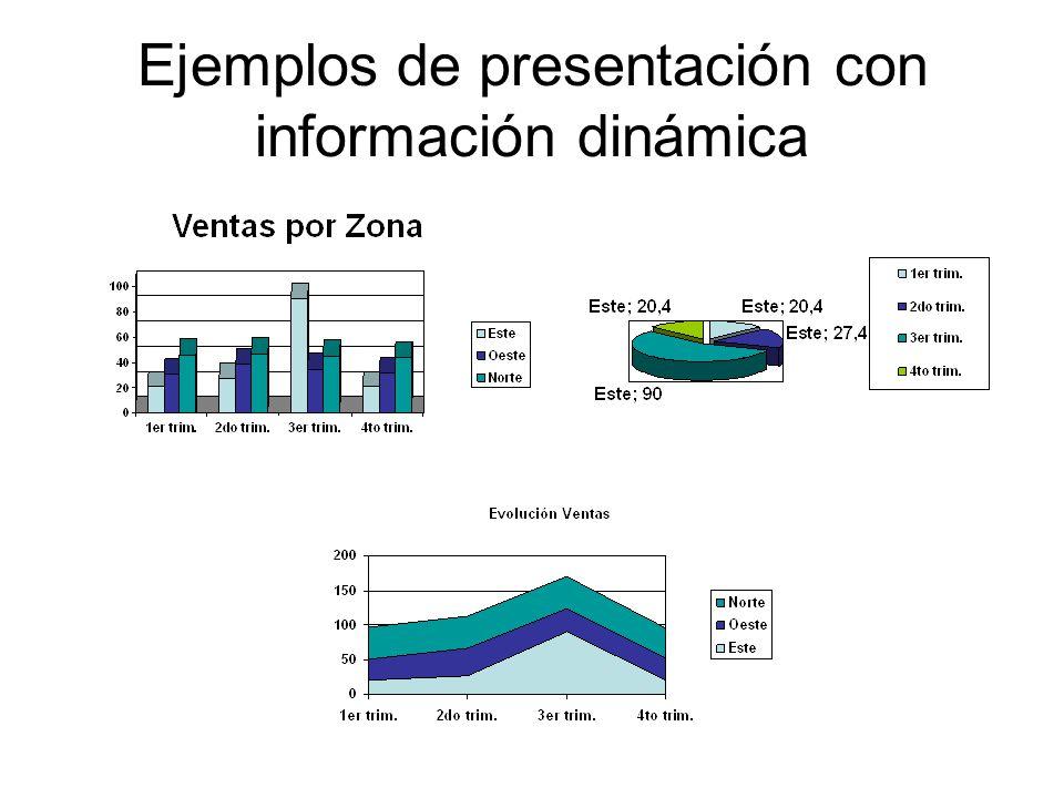 Ejemplos de presentación con información dinámica